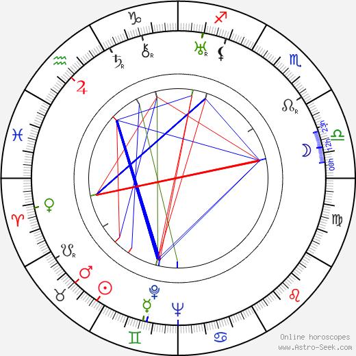 Ossi Elstelä astro natal birth chart, Ossi Elstelä horoscope, astrology