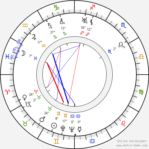 Sulo Kolkka birth chart, biography, wikipedia 2019, 2020