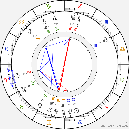 Ellen Pollock birth chart, biography, wikipedia 2017, 2018