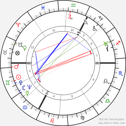 Georges Van Parys astro natal birth chart, Georges Van Parys horoscope, astrology