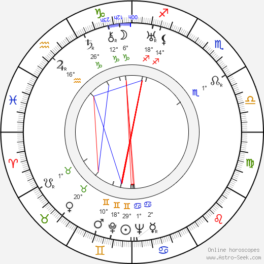 Joseph Kesselring birth chart, biography, wikipedia 2018, 2019