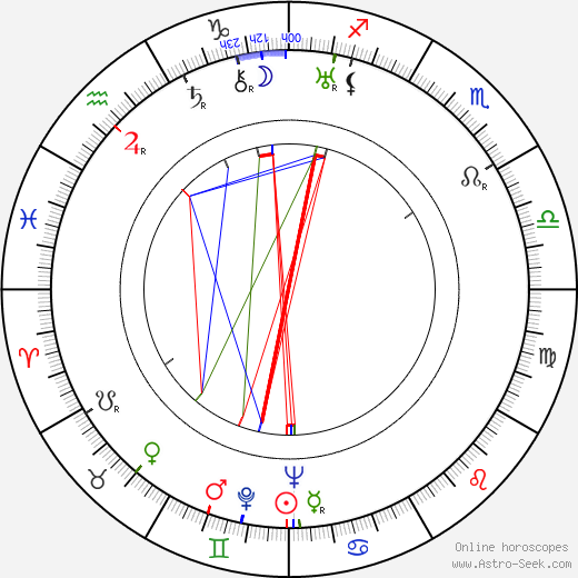 Joseph Kesselring birth chart, Joseph Kesselring astro natal horoscope, astrology