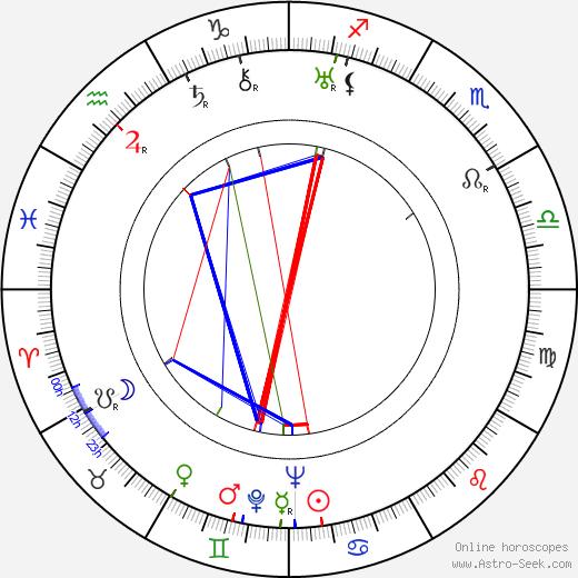 Michael Whalen birth chart, Michael Whalen astro natal horoscope, astrology