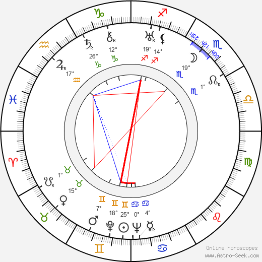 Sammy Fain birth chart, biography, wikipedia 2019, 2020