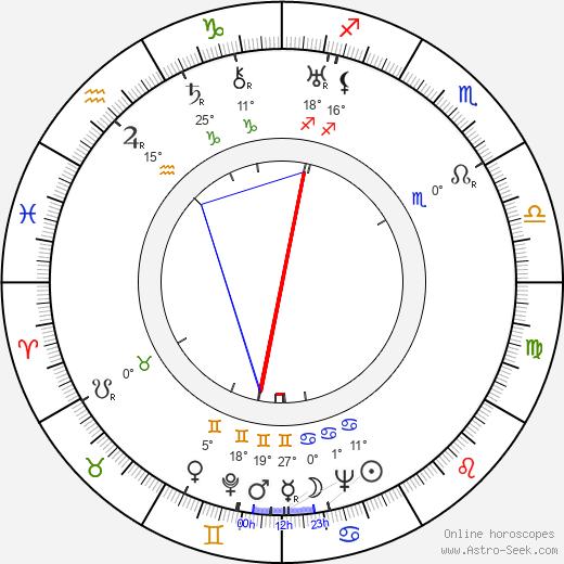 George Murphy birth chart, biography, wikipedia 2020, 2021