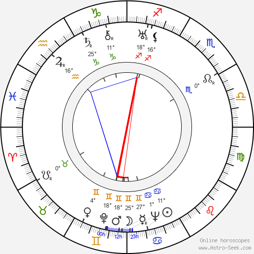 Meyer Lansky birth chart, biography, wikipedia 2019, 2020