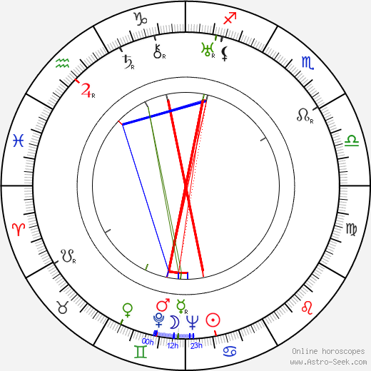 Meyer Lansky astro natal birth chart, Meyer Lansky horoscope, astrology