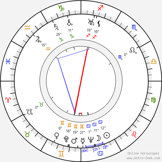 Paavo Ravila birth chart, biography, wikipedia 2019, 2020