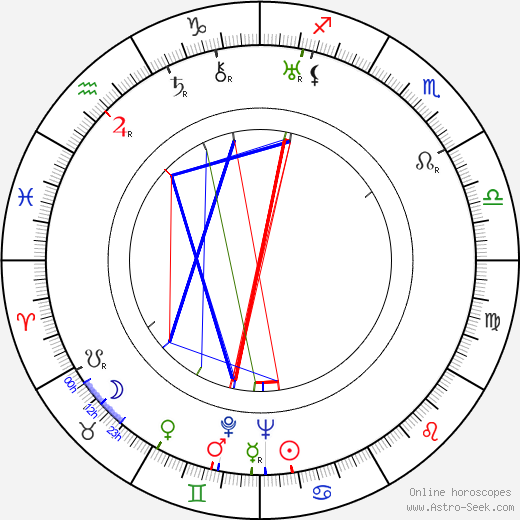 Virginia Vance birth chart, Virginia Vance astro natal horoscope, astrology