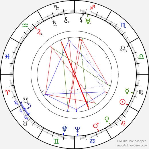 Carlo Gambino astro natal birth chart, Carlo Gambino horoscope, astrology