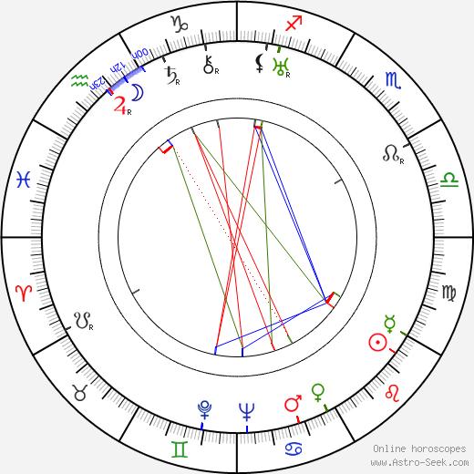 Carlos Barbe birth chart, Carlos Barbe astro natal horoscope, astrology