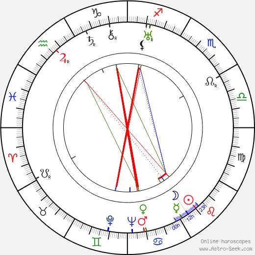E. A. Krumschmidt birth chart, E. A. Krumschmidt astro natal horoscope, astrology