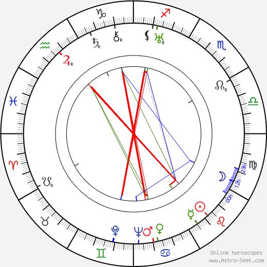 Fanni Halonen день рождения гороскоп, Fanni Halonen Натальная карта онлайн