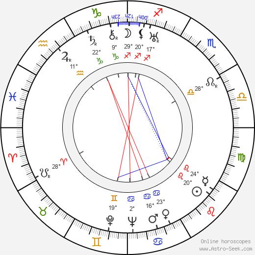 Francisco Petrone birth chart, biography, wikipedia 2018, 2019