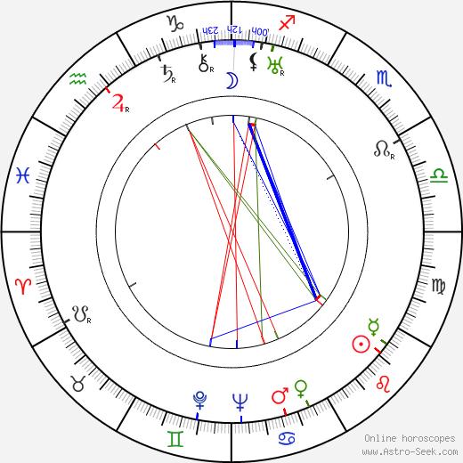Francisco Petrone astro natal birth chart, Francisco Petrone horoscope, astrology