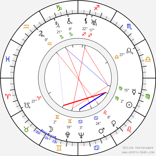 František Novák birth chart, biography, wikipedia 2019, 2020