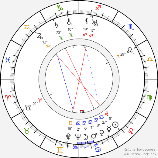 Harold D. Schuster birth chart, biography, wikipedia 2019, 2020