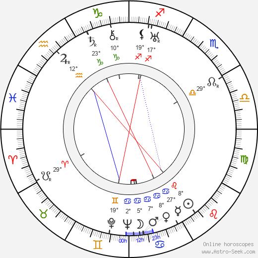Harold D. Schuster birth chart, biography, wikipedia 2018, 2019