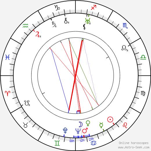 Harold D. Schuster astro natal birth chart, Harold D. Schuster horoscope, astrology