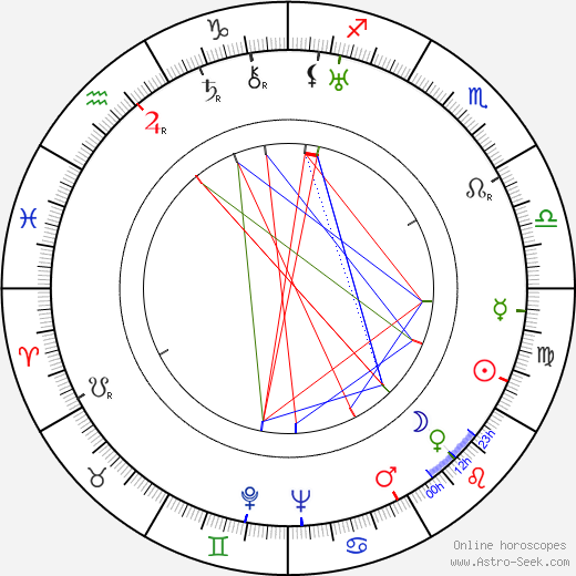 John Garrick tema natale, oroscopo, John Garrick oroscopi gratuiti, astrologia