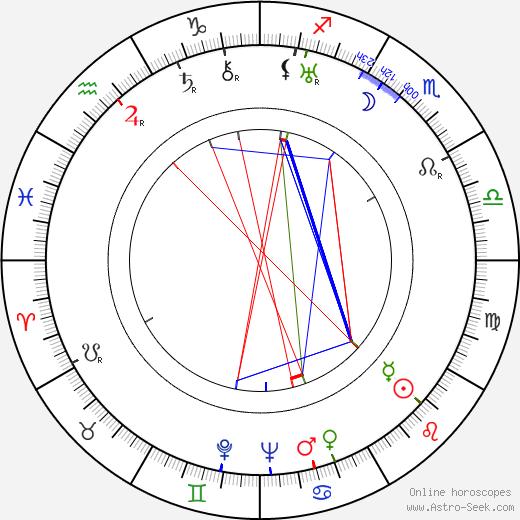 Lloyd Nolan tema natale, oroscopo, Lloyd Nolan oroscopi gratuiti, astrologia