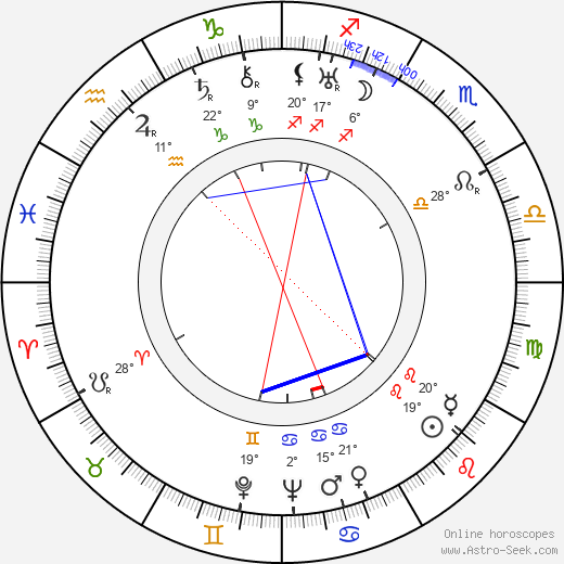 Louis Forbes birth chart, biography, wikipedia 2020, 2021
