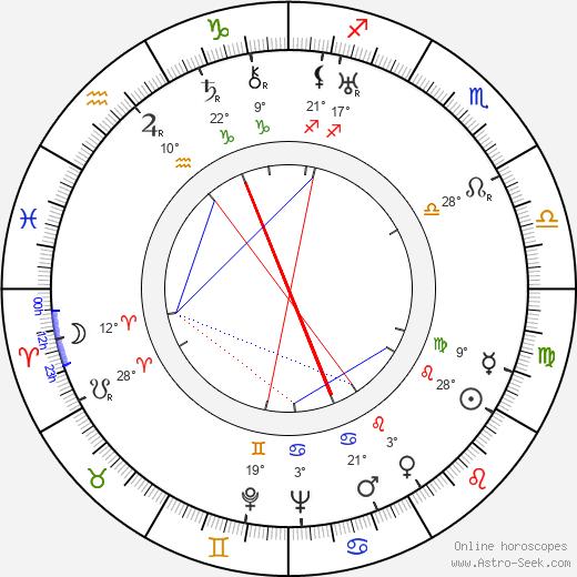 Tex Terry birth chart, biography, wikipedia 2019, 2020
