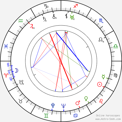 Tex Terry birth chart, Tex Terry astro natal horoscope, astrology