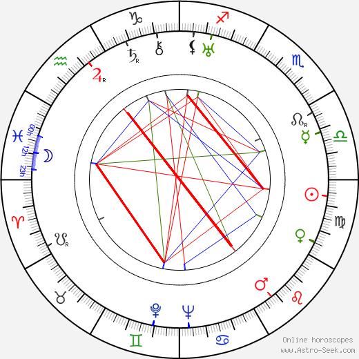 Adam Aston tema natale, oroscopo, Adam Aston oroscopi gratuiti, astrologia