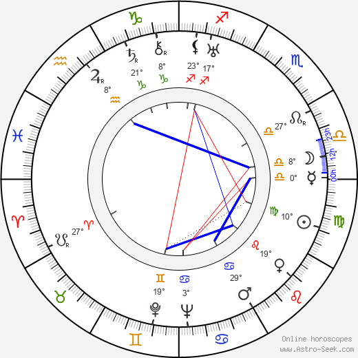 Albert Venohr birth chart, biography, wikipedia 2019, 2020