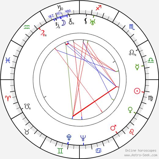 Arnold Tilgmann tema natale, oroscopo, Arnold Tilgmann oroscopi gratuiti, astrologia