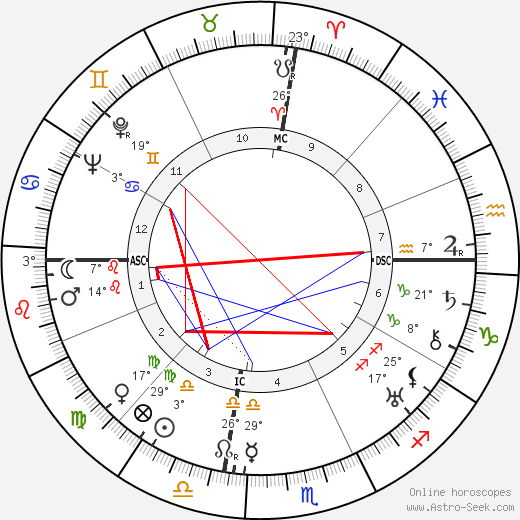 Bobby Walthour Jr. birth chart, biography, wikipedia 2017, 2018
