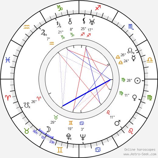 Frank Argus birth chart, biography, wikipedia 2020, 2021