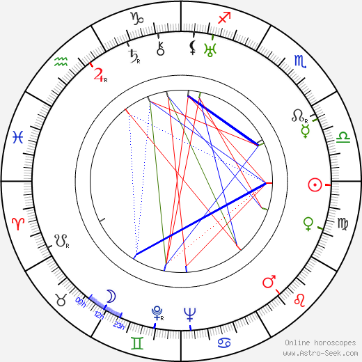 Frank Argus birth chart, Frank Argus astro natal horoscope, astrology
