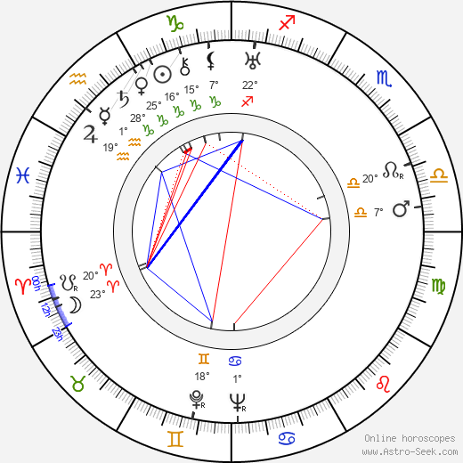 Alan Napier birth chart, biography, wikipedia 2019, 2020