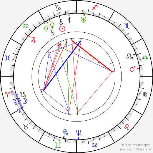 Alan Napier astro natal birth chart, Alan Napier horoscope, astrology