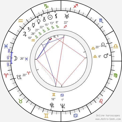 Alfred Lodzinski birth chart, biography, wikipedia 2020, 2021