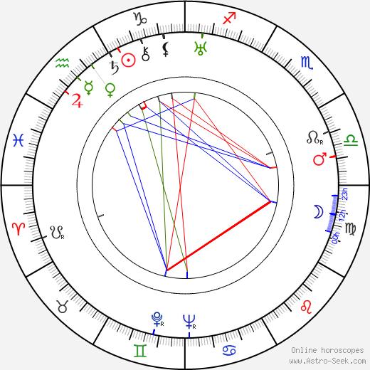 E. J. Paavola astro natal birth chart, E. J. Paavola horoscope, astrology