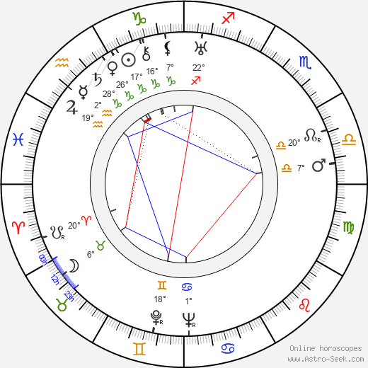 Gene Roth birth chart, biography, wikipedia 2020, 2021