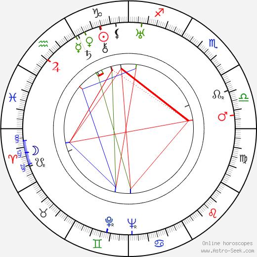 Stanley Smith birth chart, Stanley Smith astro natal horoscope, astrology