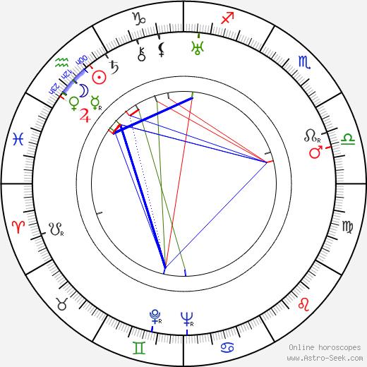 Ture Ara день рождения гороскоп, Ture Ara Натальная карта онлайн