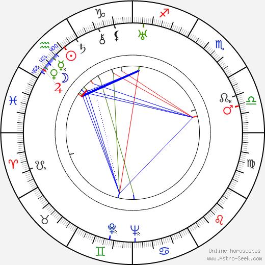 Винья Дельмар Viña Delmar день рождения гороскоп, Viña Delmar Натальная карта онлайн
