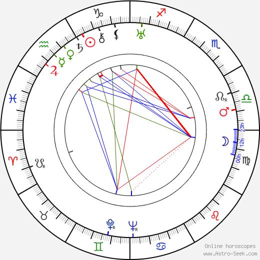Warren Hull день рождения гороскоп, Warren Hull Натальная карта онлайн