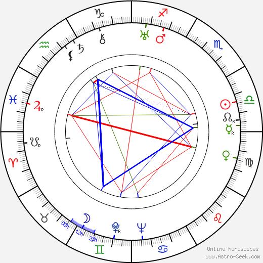 Barney Dean tema natale, oroscopo, Barney Dean oroscopi gratuiti, astrologia