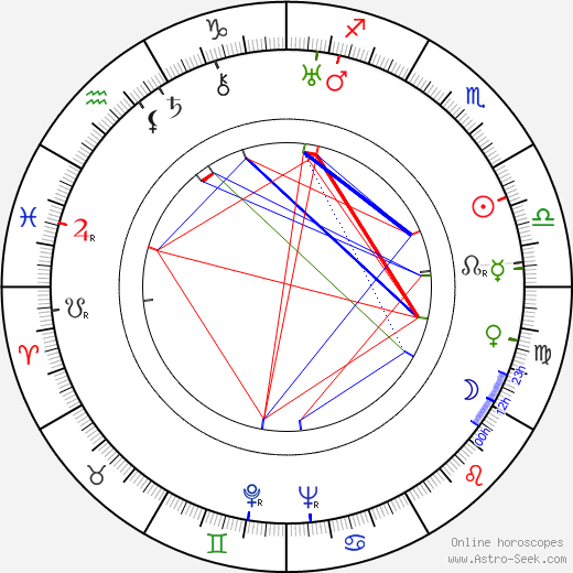 Hamilton Luske astro natal birth chart, Hamilton Luske horoscope, astrology
