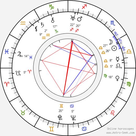 John Lodge birth chart, biography, wikipedia 2020, 2021