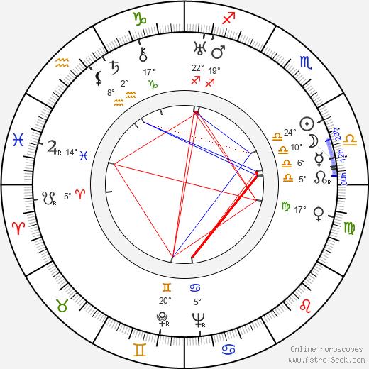Tor Johnson birth chart, biography, wikipedia 2019, 2020