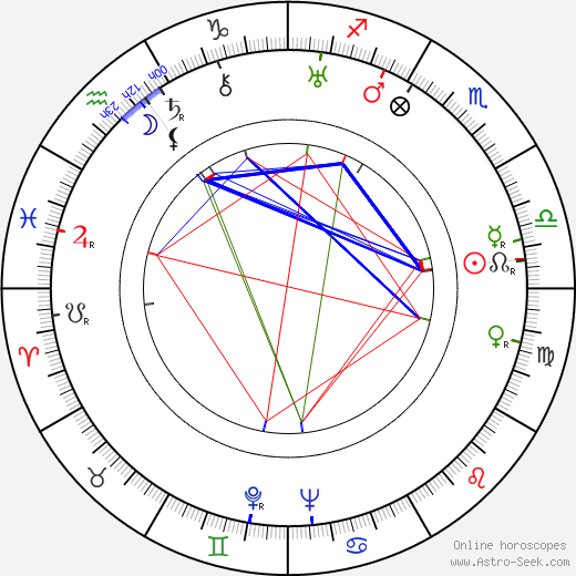 Vladimir Horowitz tema natale, oroscopo, Vladimir Horowitz oroscopi gratuiti, astrologia