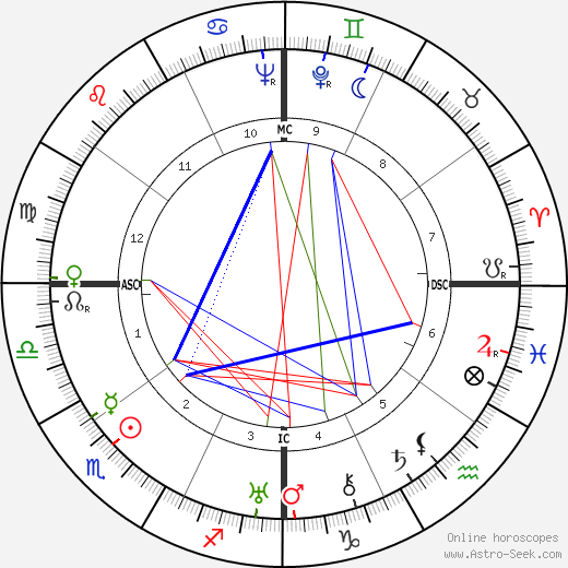 Ary Barroso astro natal birth chart, Ary Barroso horoscope, astrology