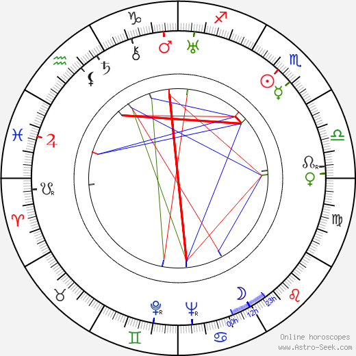 Billie Haywood birth chart, Billie Haywood astro natal horoscope, astrology